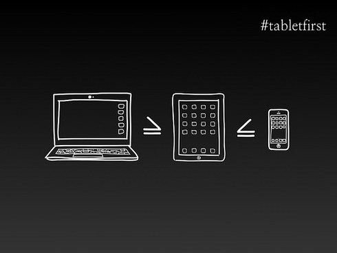 #TabletFirst